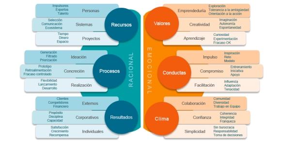 consultoria_innovacion