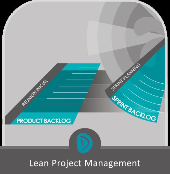 product-backlog-3